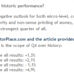 Stock market performance per quarter