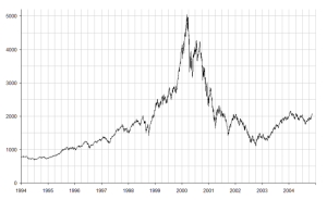the stock market and dot com bubble
