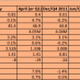 Swiss & German Economic Indicators, August 2012