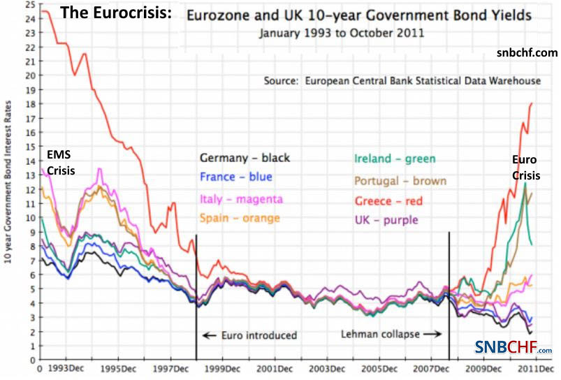 """an overview of the european debt crisis in 2007 """"the european sovereign debt crisis: background and perspectives"""", and in particular our discussant jim lothian, for comments and discussion the paper is published in the journal of international money and finance."""