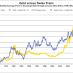 Gold vs. Swiss Franc (CHF/USD)