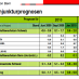 2009 2010 Konjunkturprognosen Forecasts