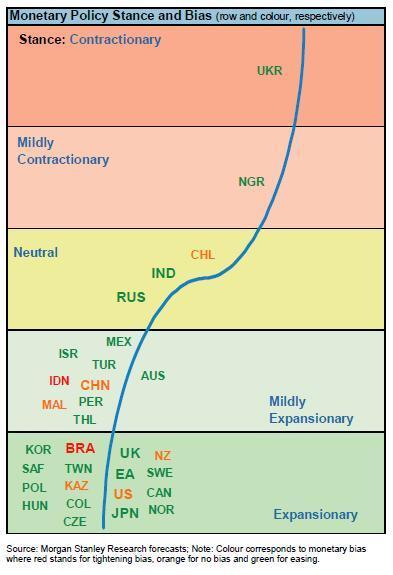 Global Monetary Policy 2013