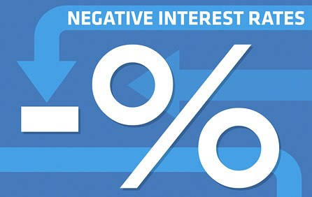 Negative Interest Rates SNB