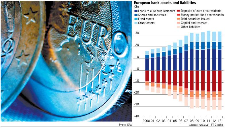 European Banking Assets