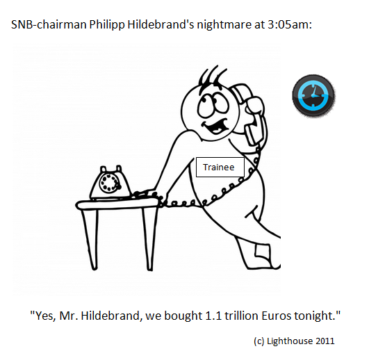 snb intervention, chairman philipp hildebrand