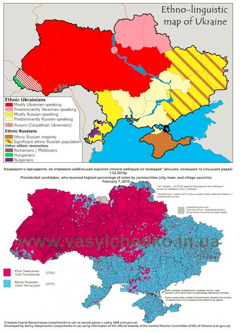 ukraine linguistic and presidential candidates
