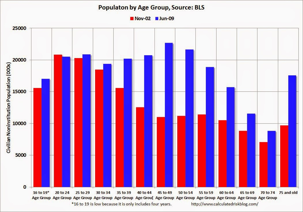 demographics us