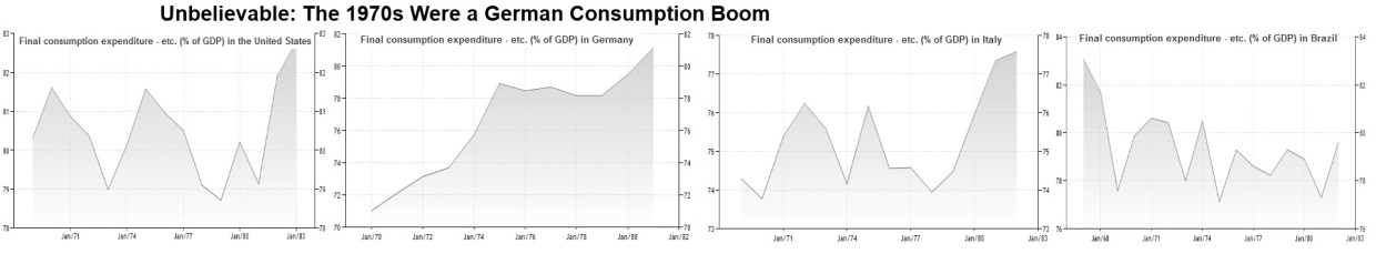 Consumption Part GDP 1970s
