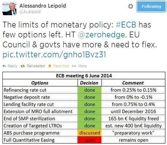 Euro Downtalk