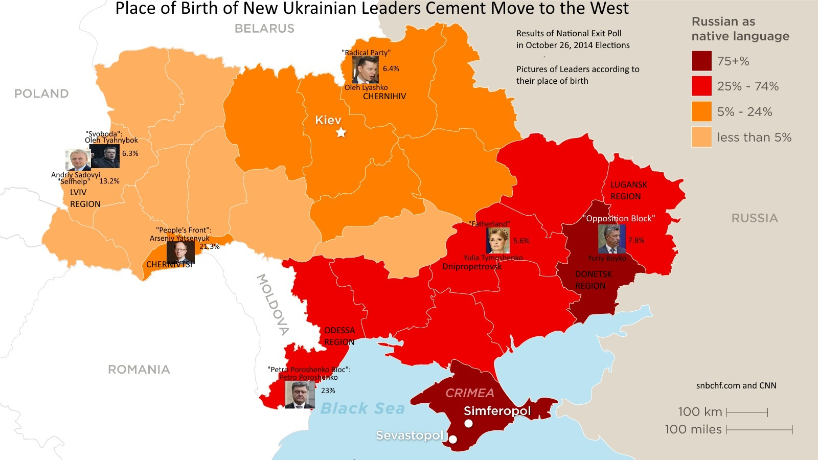 Ukraine Languages Candidates Exit Poll