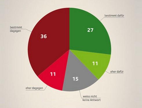Poll Nov 19