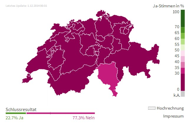 Results Gold Referendum