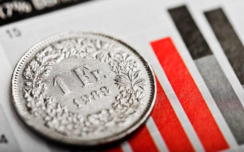 Swiss Franc coin