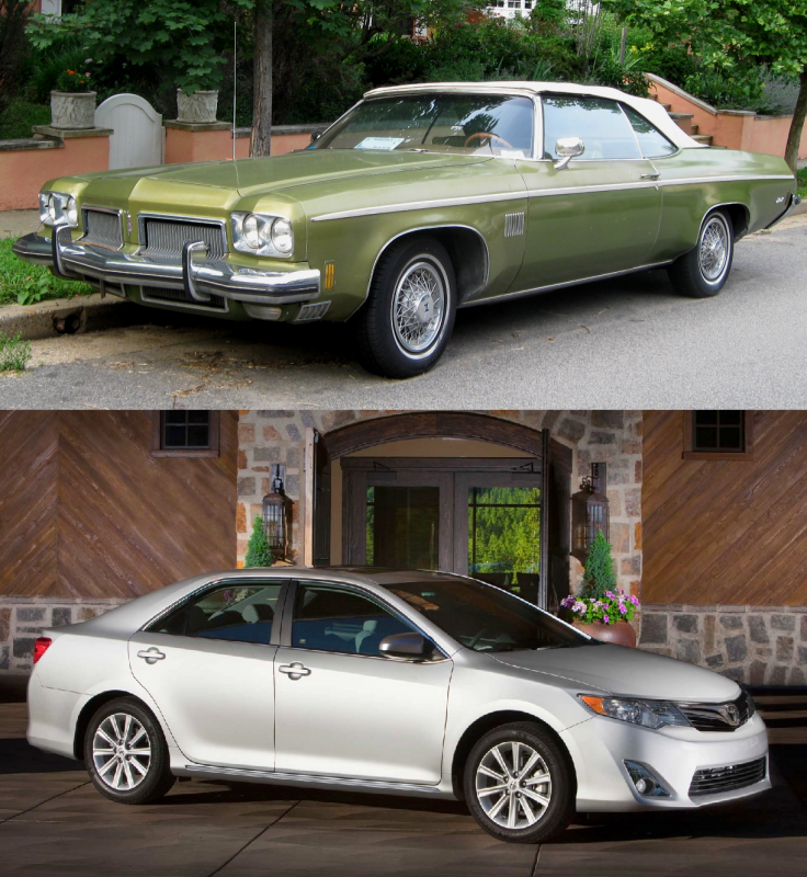 1979 Cutlass vs. 2014 Camry