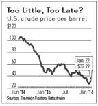 collapse of oil prices in 2014