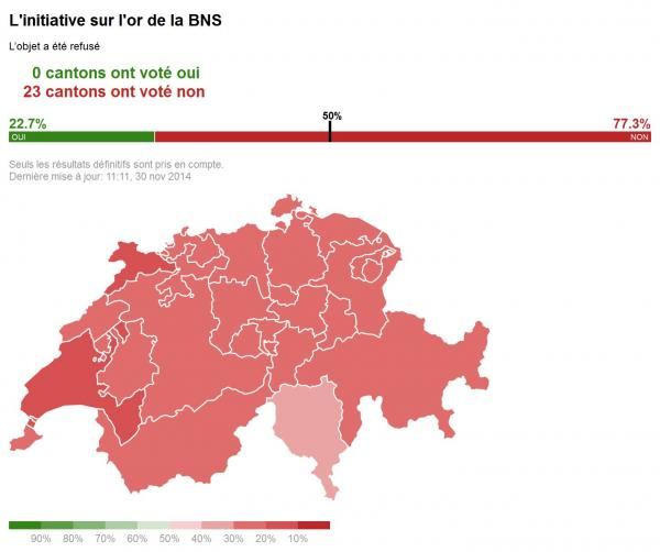 Switzerland To Vote On Ending Fractional Reserve Banking