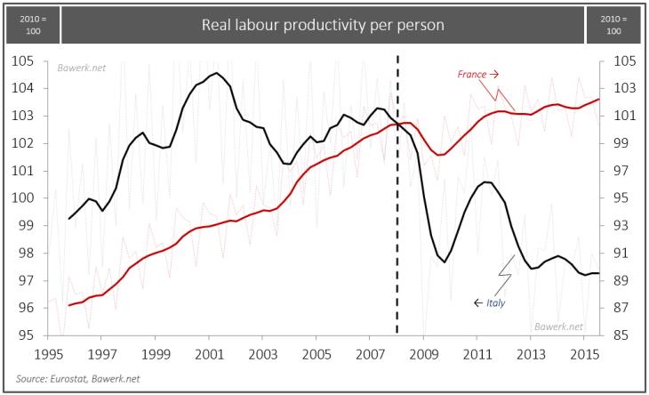 Real labour productivity per person