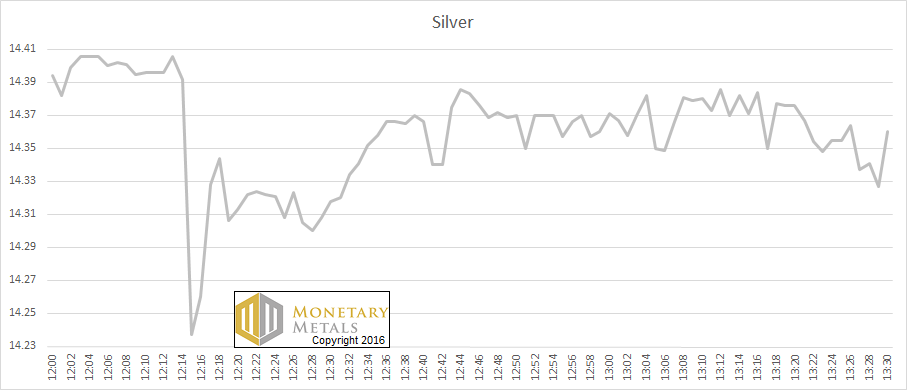 They Broke the Silver Fix (Part I)