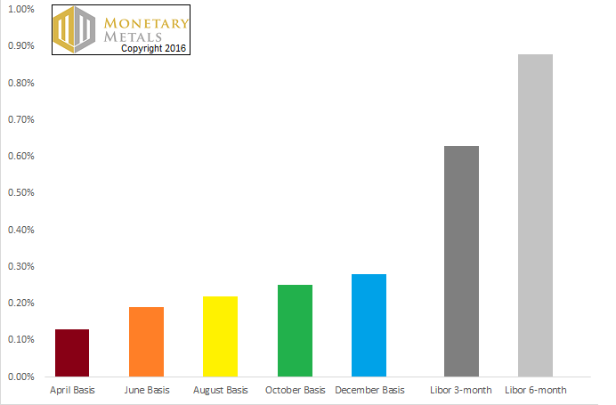 Gold-Silver Ratio Breakout Report, 28 Feb, 2016