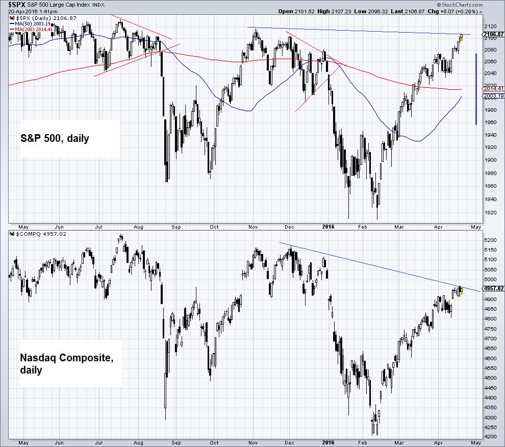 SPX S&P 500 Large Cap Index INDX