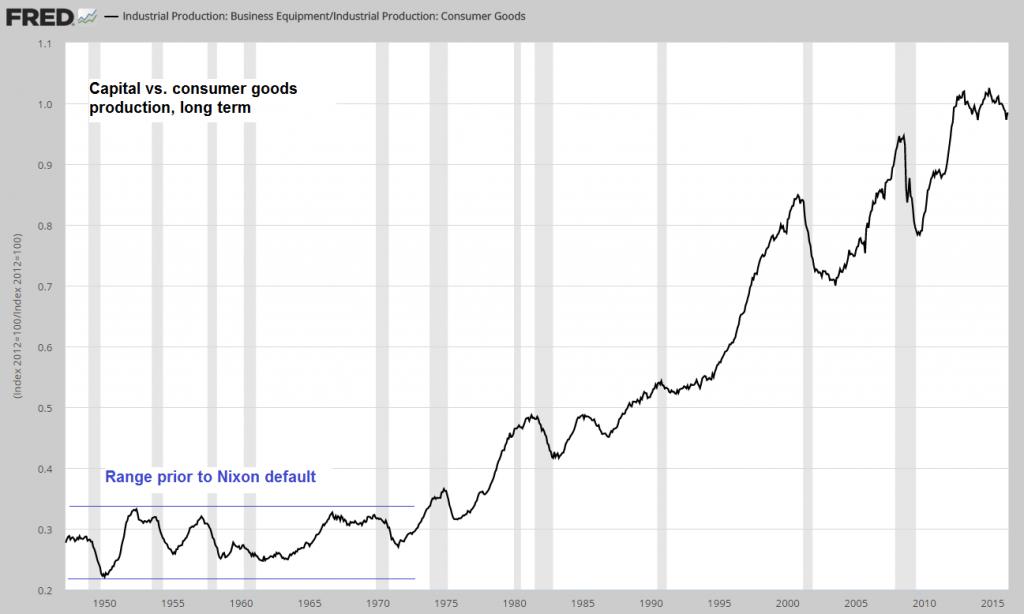 Capital vs. consumer goods production, long term