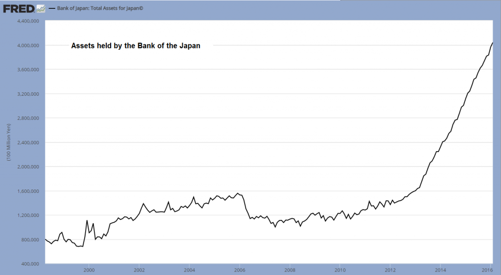 The Pitfalls of Currency Manipulation – A History of Interventionist Failure