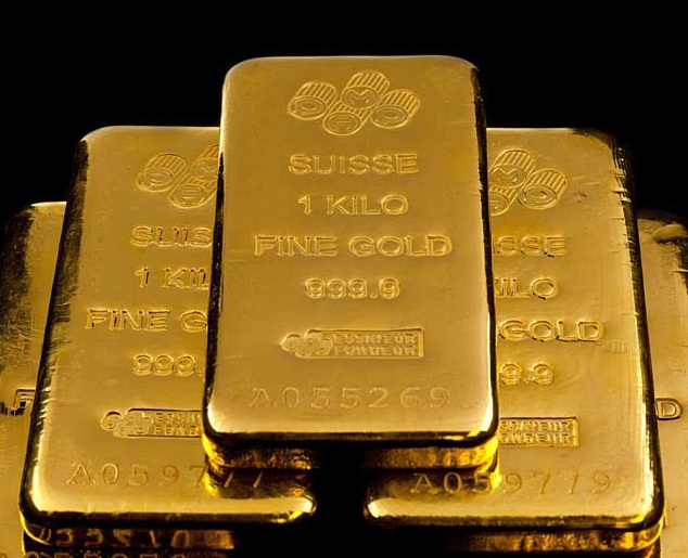 Gold – The Commitments of Traders