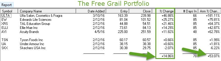 free portfolio 13