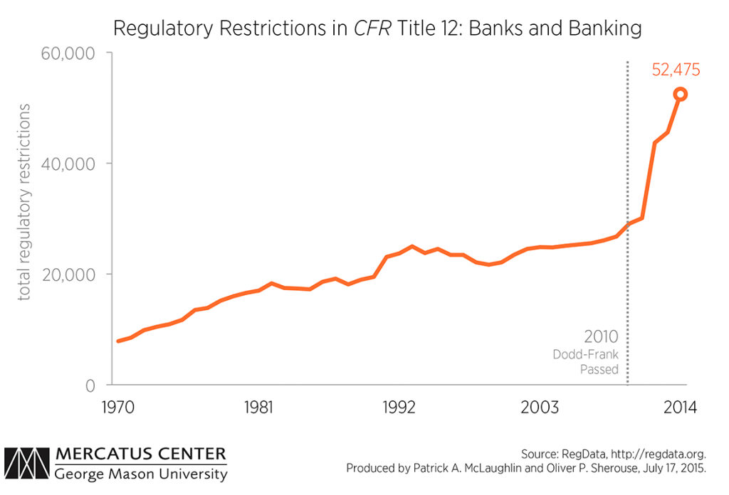 At least we know there will never be a crash anymore. The financial system has been rendered perfectly safe!