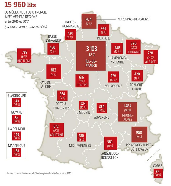 Oupures Pitaux France