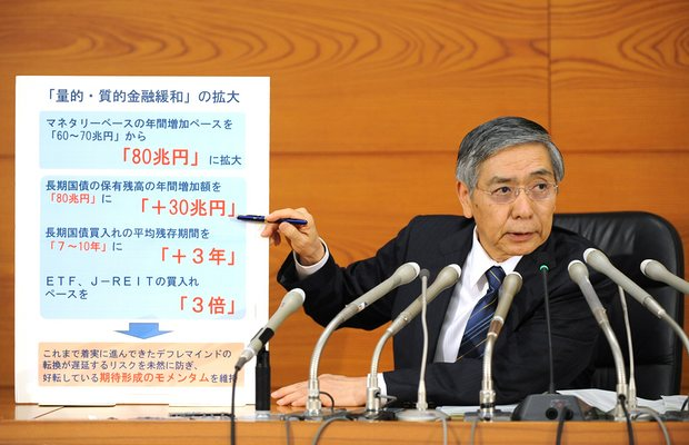 "The ""Tokyo Whale"" Haruhiko Kuroda explains his asset purchase madness with a few neat little slides. Photo credit: Stringer / Xinhua Press / Corbis"