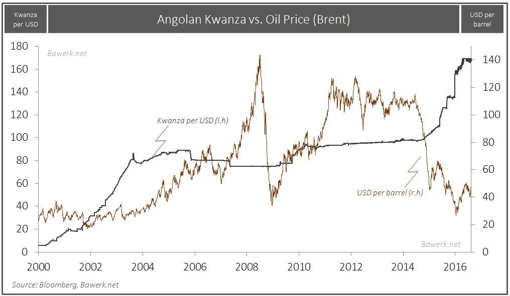 Kwanza-vs-Oil.jpg