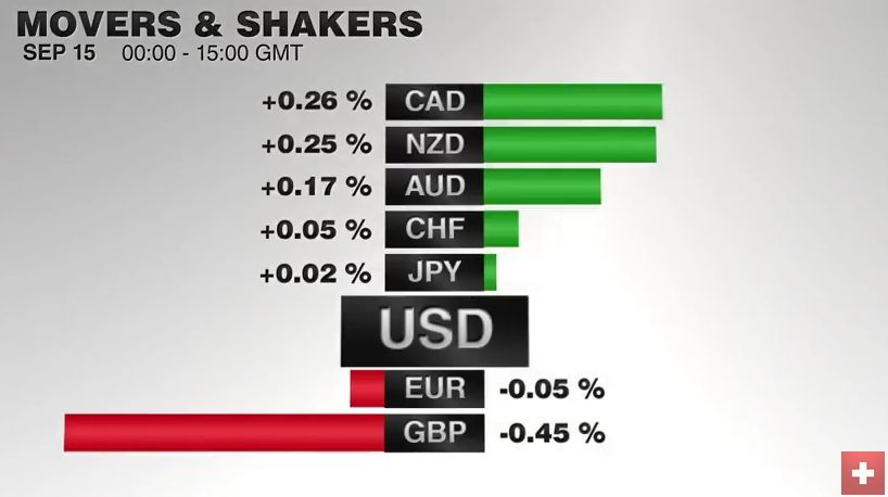 Movers and Shakers, September 15