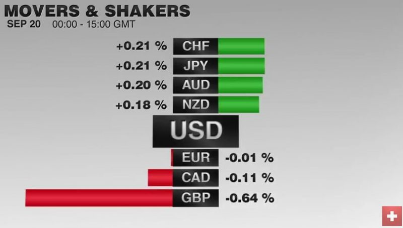 Movers and Shakers, September 20