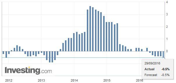 Japan Consumer Price Index