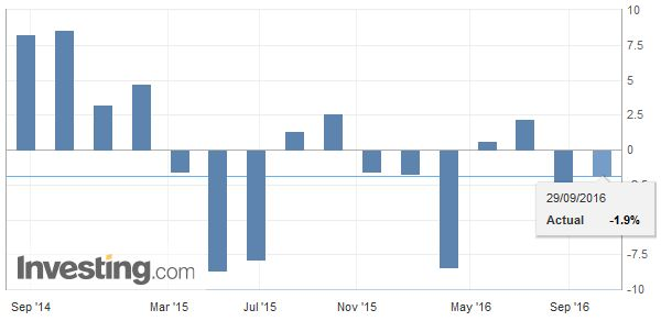 U.S. Corporate Profits, September 29, 2016