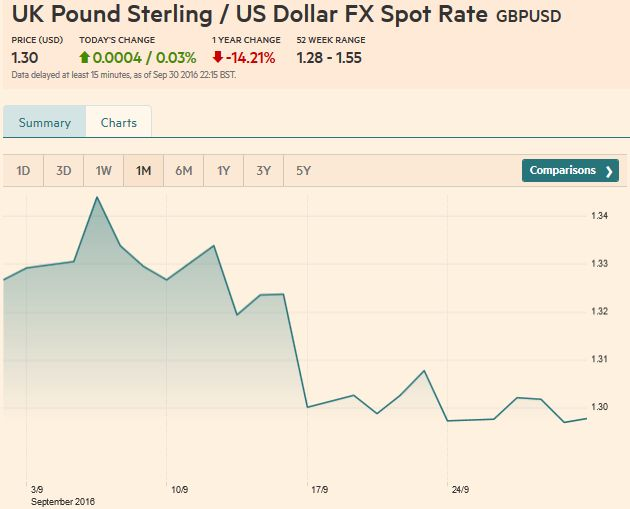 Nz forex spot rates