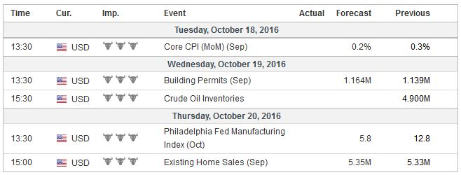 Economic Events: United States, Week October 17