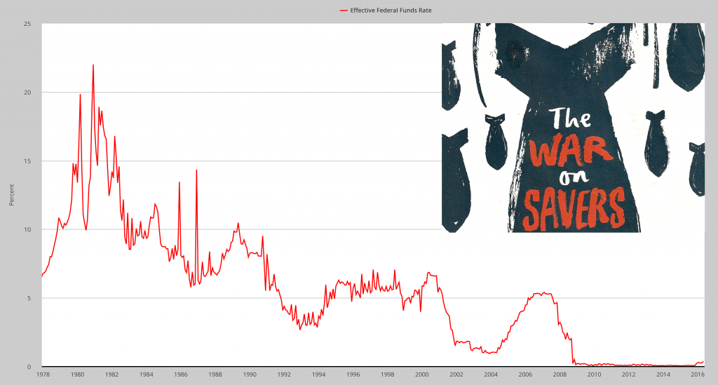 War on savers