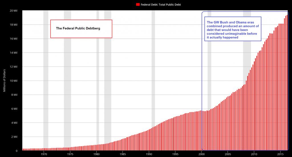 Federal Debtberg