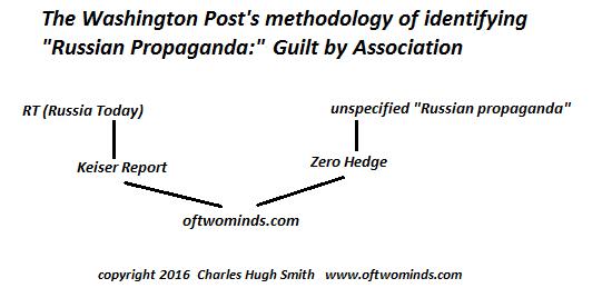 "WaPo-methodology on identifying ""Russian Propaganda "" Guilt by Associaton"