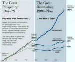 The Great Prosperity and Regression
