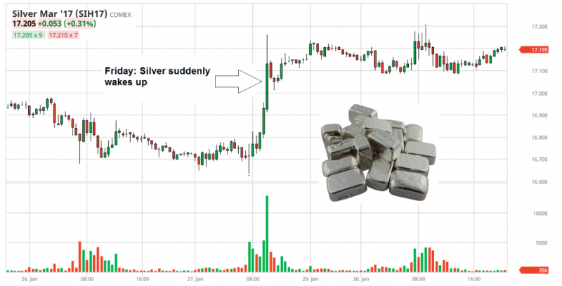 Silver suddenly wakes up