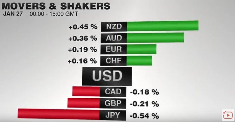 FX Performance, January 27 2017 Movers and Shakers