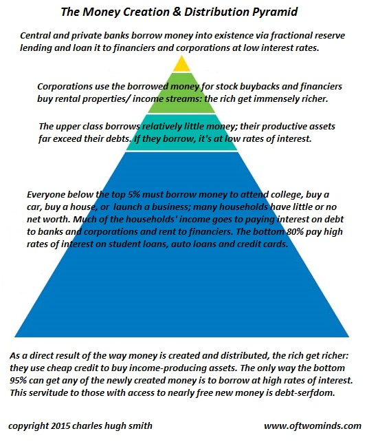 Wealth Money Pyramid 2