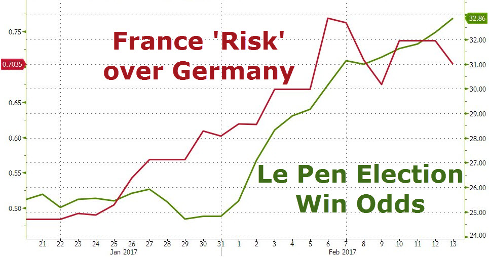 "France ""Risk"" Over Germany"