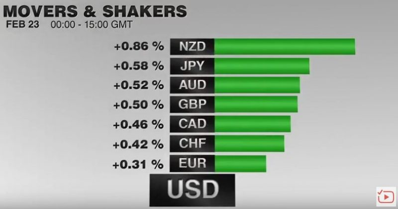 FX Performance February 23 2017 Movers and Shakers