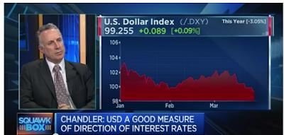 Chandler speaks about US Dollar