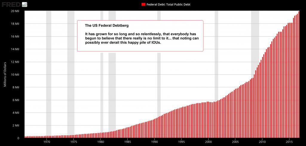 Federal Debt: Total Public Debt 1970-2017